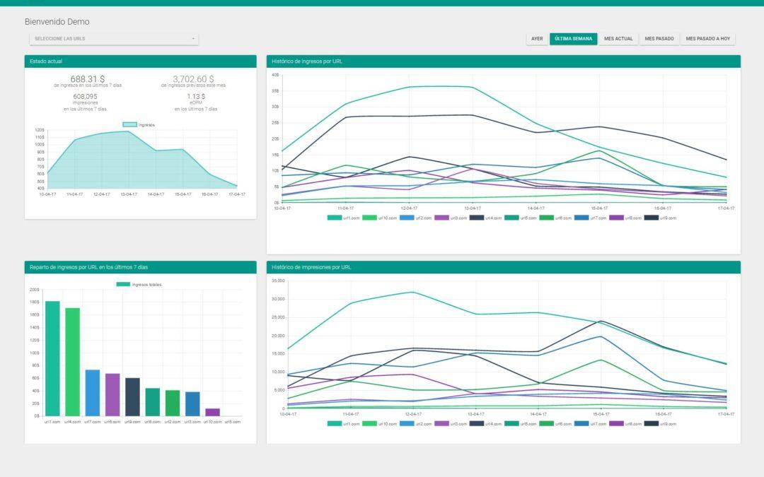 Sibbo Ventures lanza su dashboard para Header Bidding